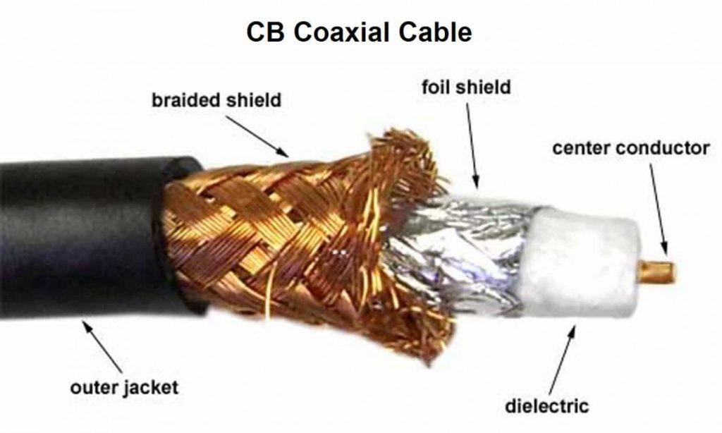کاربرد کابل کواکسیال