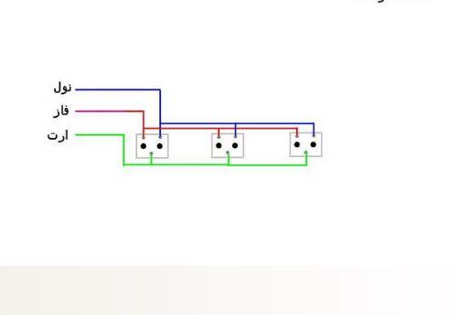 نحوه اتصال سیم ارت به پریز - 2
