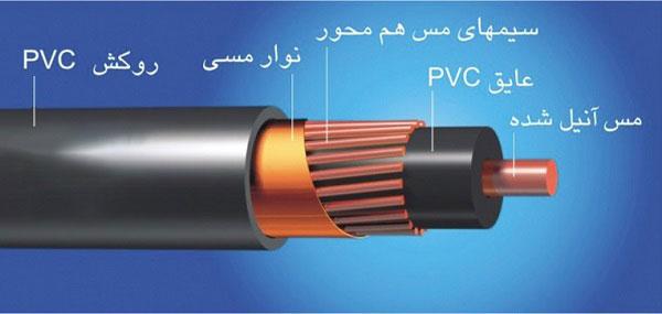 اجزای کابل برق